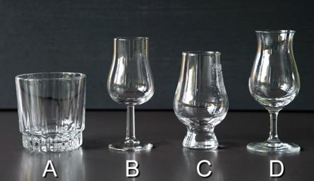 Aberlour Glass